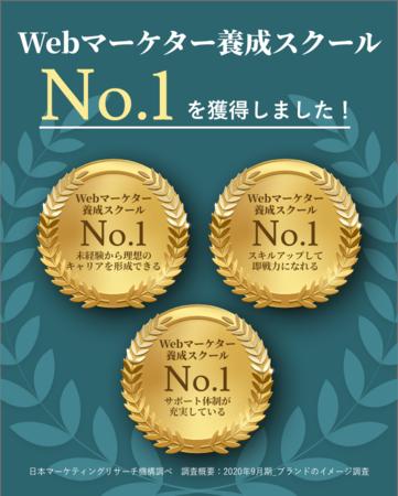 マケキャン webマーケター養成スクールNo1