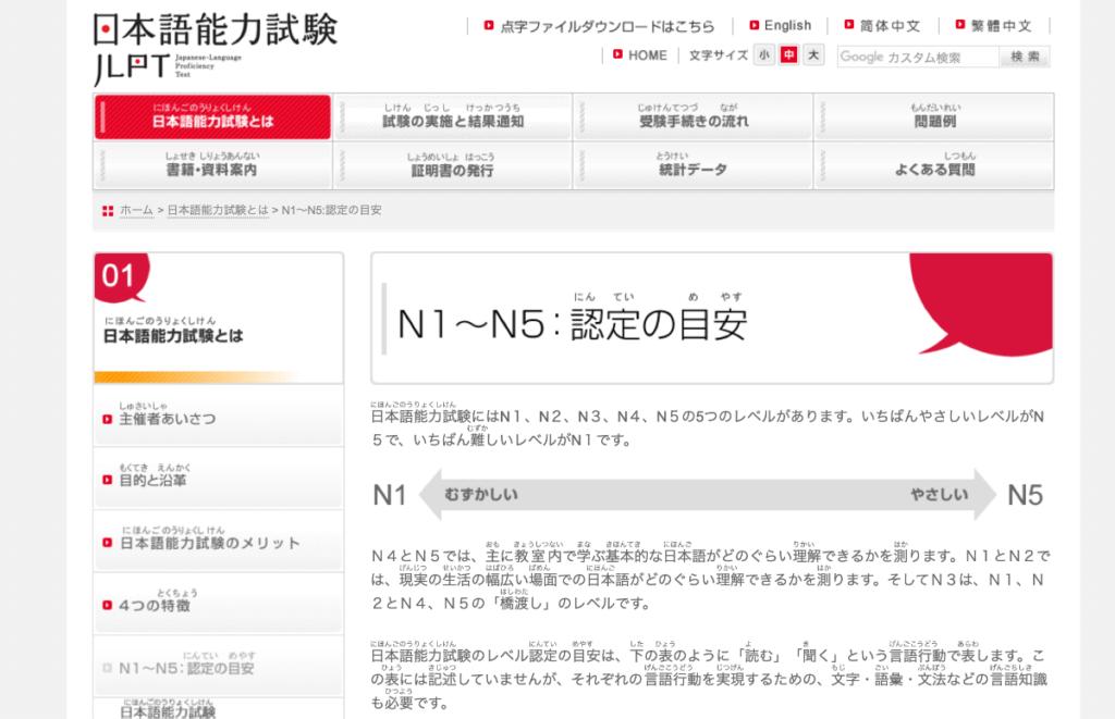 日本語能力検定