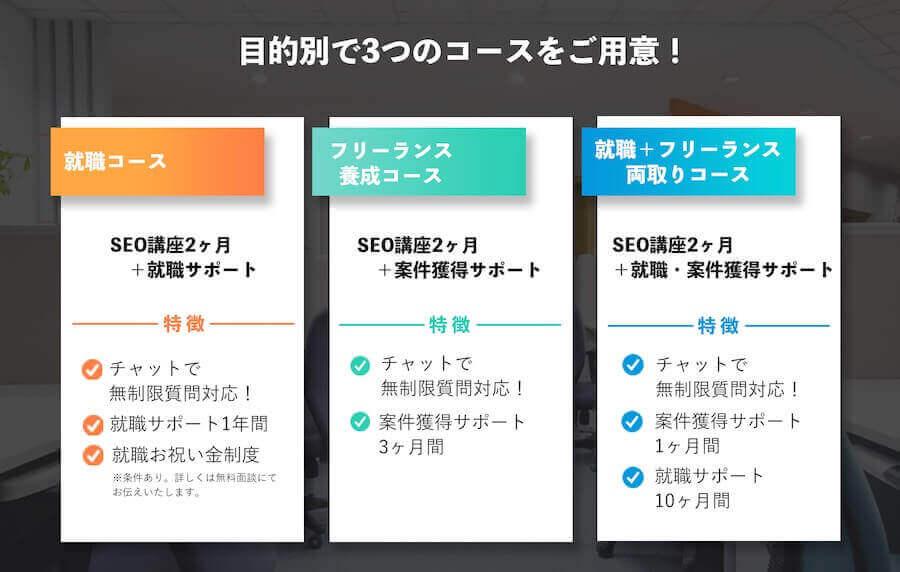 webmarks コース